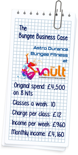 Astro Durance bunge fitness at The Vault, Amesbury, bunge eworkout, bungee group fitness, gym equipment