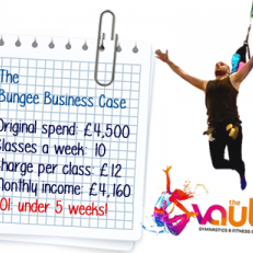 The Bungee Fitness Business Case, Astro Durance Bungee Fitness at The Vault, Amesbury, quick ROI, Return On Investment, gym equipment, group fitness